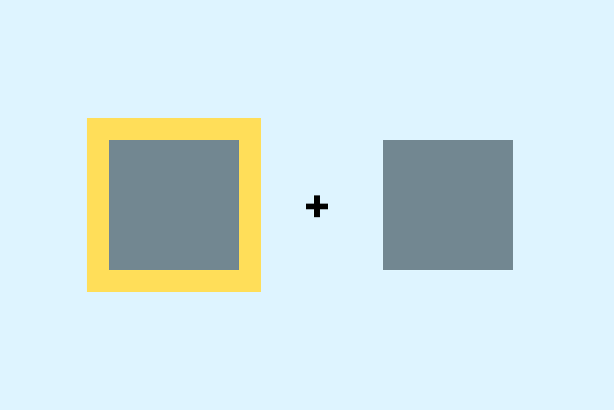 Illustration of a trial in the Posner cueing task showing to squares, one of which highlighted in yellow.